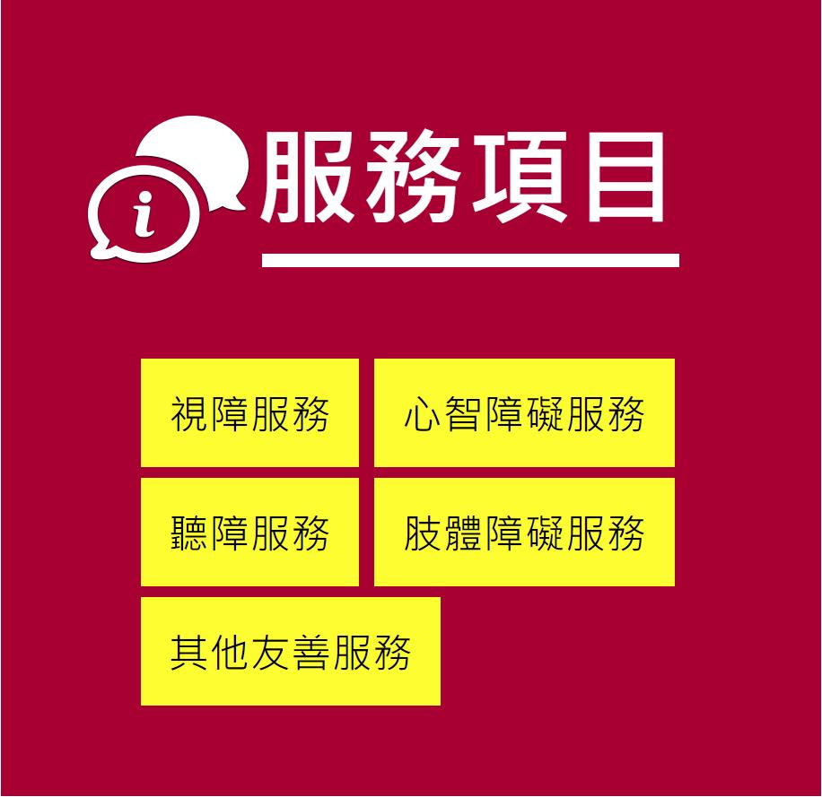 各機關服務項目的介面示意圖